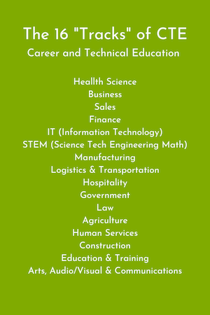"""The 16 """"tracks"""" of career and technical education also known as CTE"""