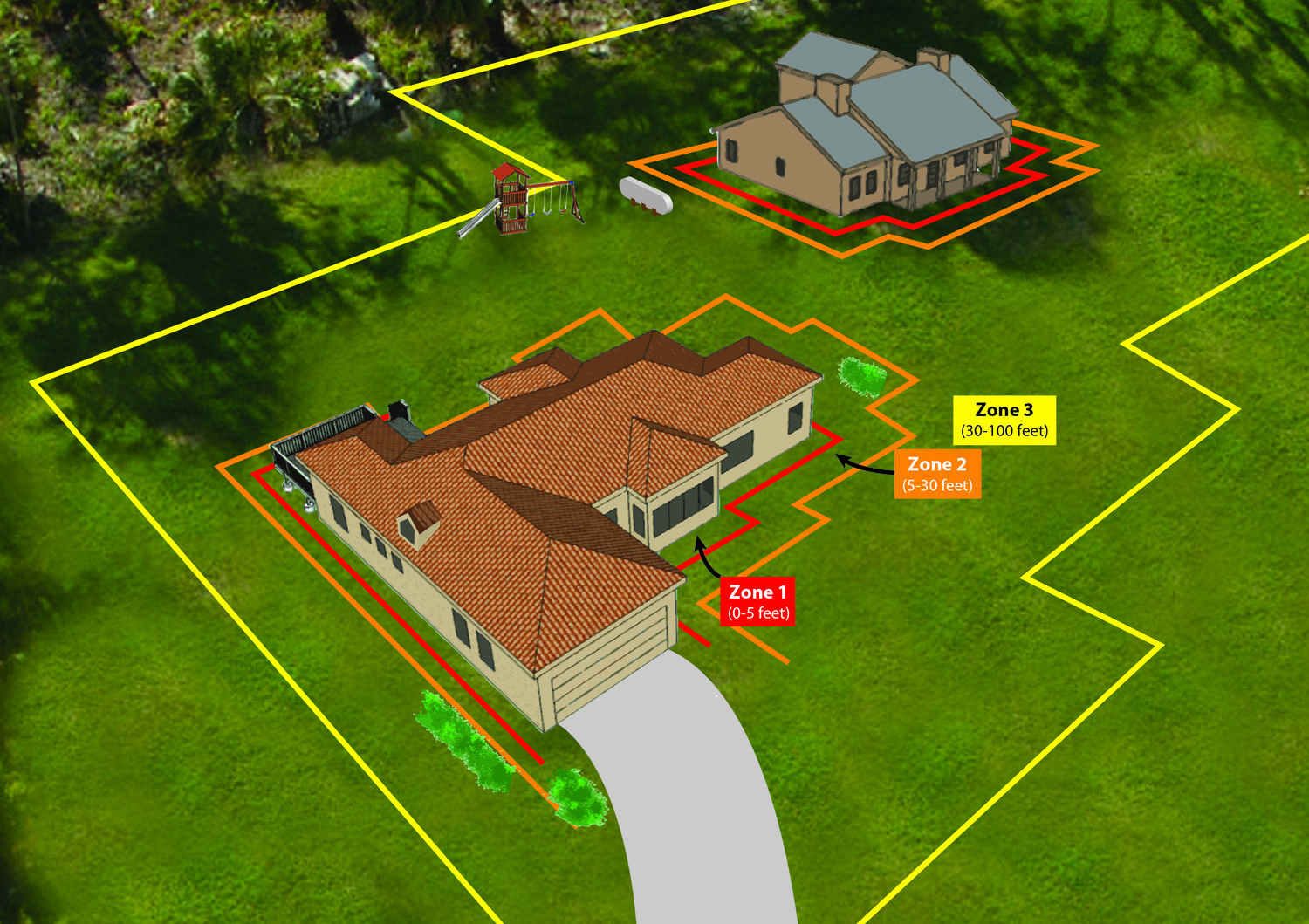schematic-of-home-property-fire-prevention-clean-up-zones